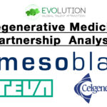 Will Mesoblast recover from Teva & Celgene setbacks?